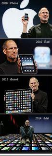 Apple-iMat